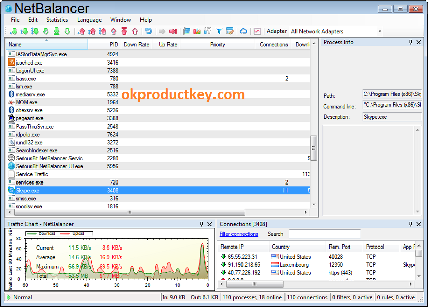 NetBalancer 10.0.1 Crack + License Key 2020 Download