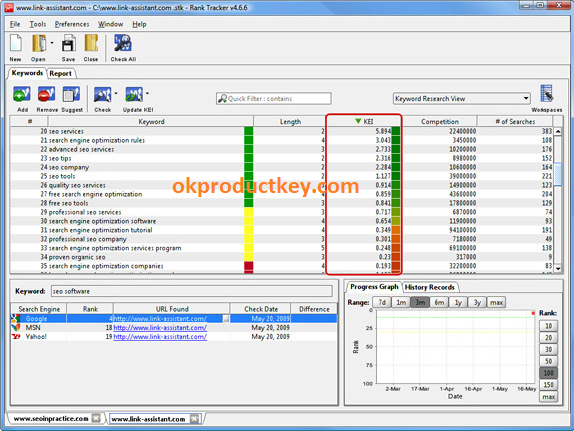 Rank Tracker 8.32.1 Crack + License Key Download { Latest }